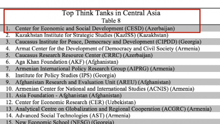 Global_Ranking_Central_Asia