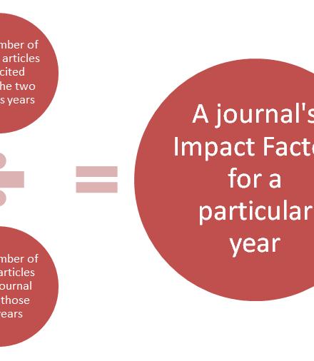 Impact_journal_info